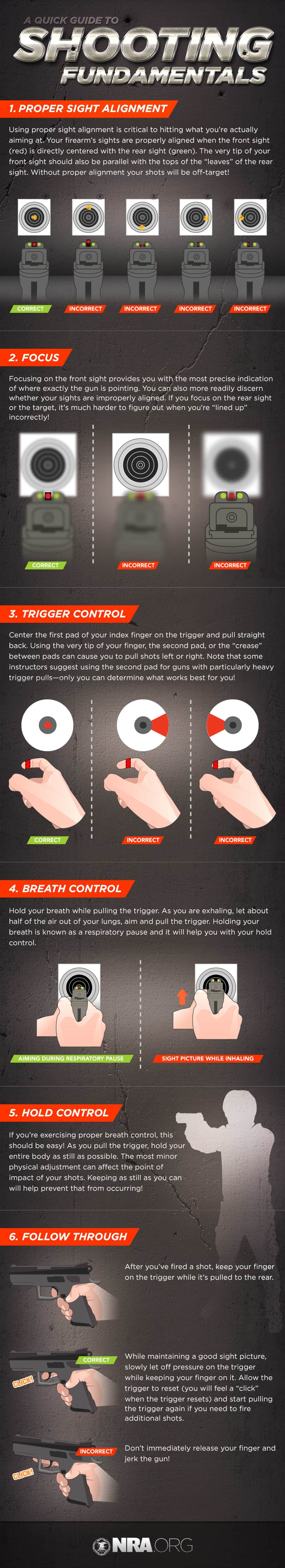 NRAInfographic_ShootingFundamentals_05